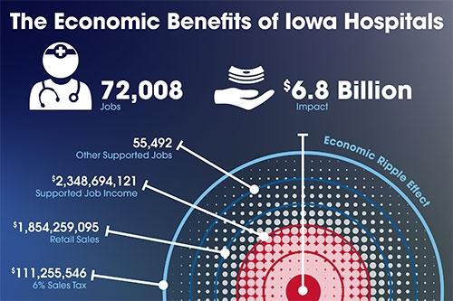 Veterans Memorial Hospital's impact on local economy exceeds